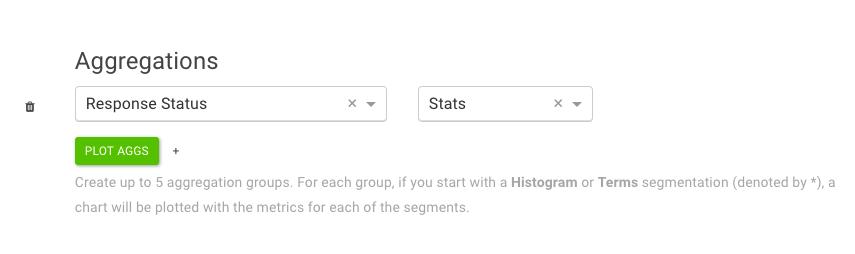 single metrics