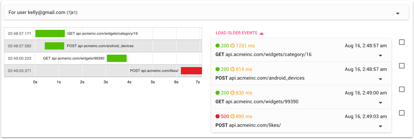 Searching REST API logs